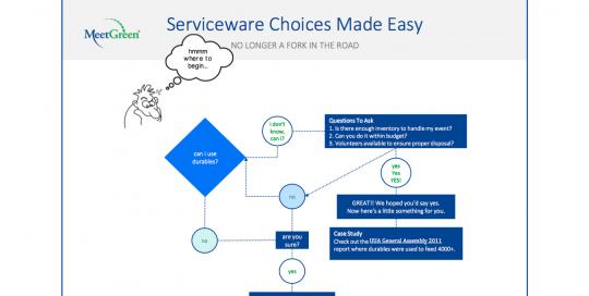 Serviceware Made Easy