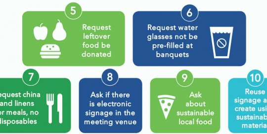Green Event Checklist