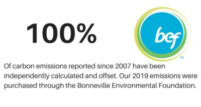 BEF Carbon Emissions Offsets