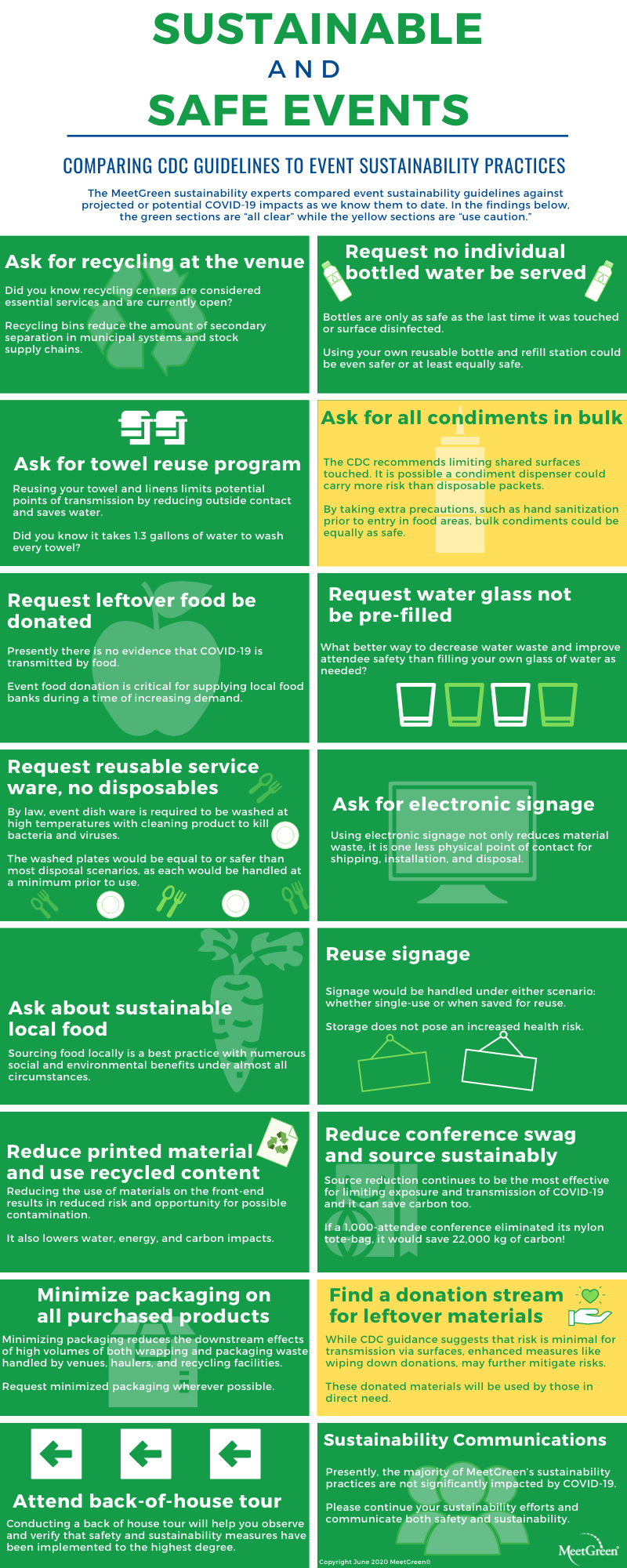 Sustainable & Safe Events Infographic