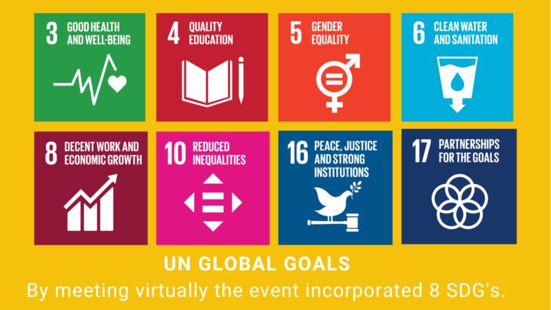 UN Sustainable Development Goals 3, 4, 5, 6, 8. 10, 16, 17