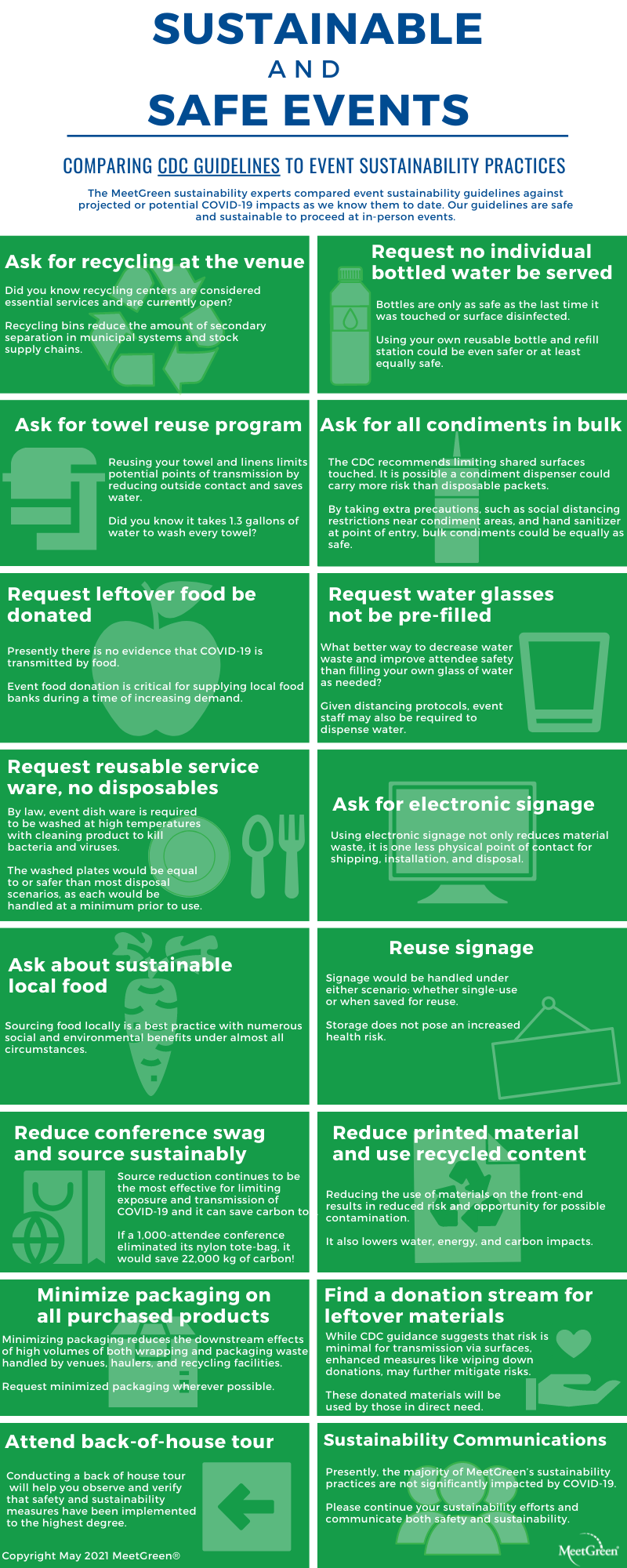 2021 MeetGreen Sustainable & Safe Infographic